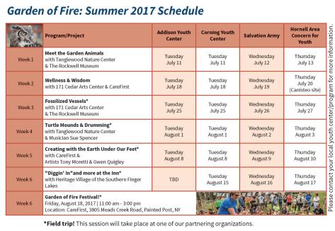 GoF_2017Schedule