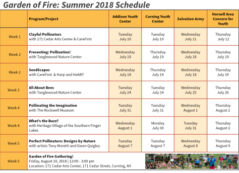 PC Schedule for GoF Web
