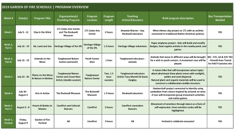 2019-gof-program-overview.jpg